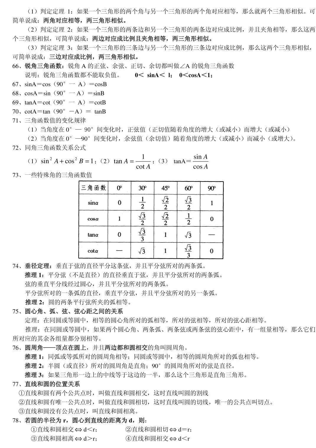 2021 中考数学基础知识点总结