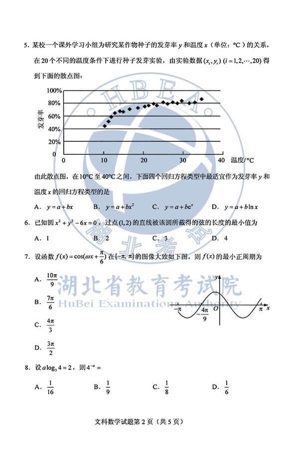 2020 年高考数学(文)真题及答案(全国卷 1)